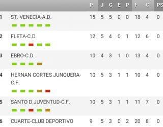 Segunda Cadete : ST. Venecia 6 – 0 El Gancho C.F.
